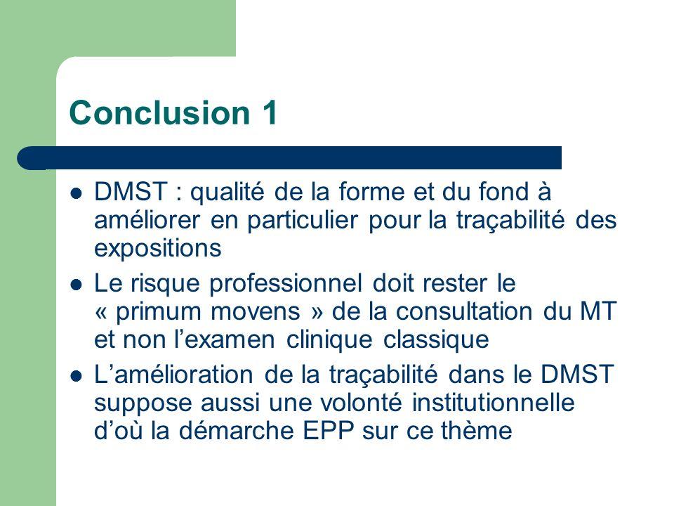 Conclusion 1 DMST : qualité de la forme et du fond à améliorer en particulier pour la traçabilité des expositions Le risque professionnel doit rester