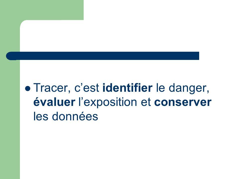 Tracer, cest identifier le danger, évaluer lexposition et conserver les données