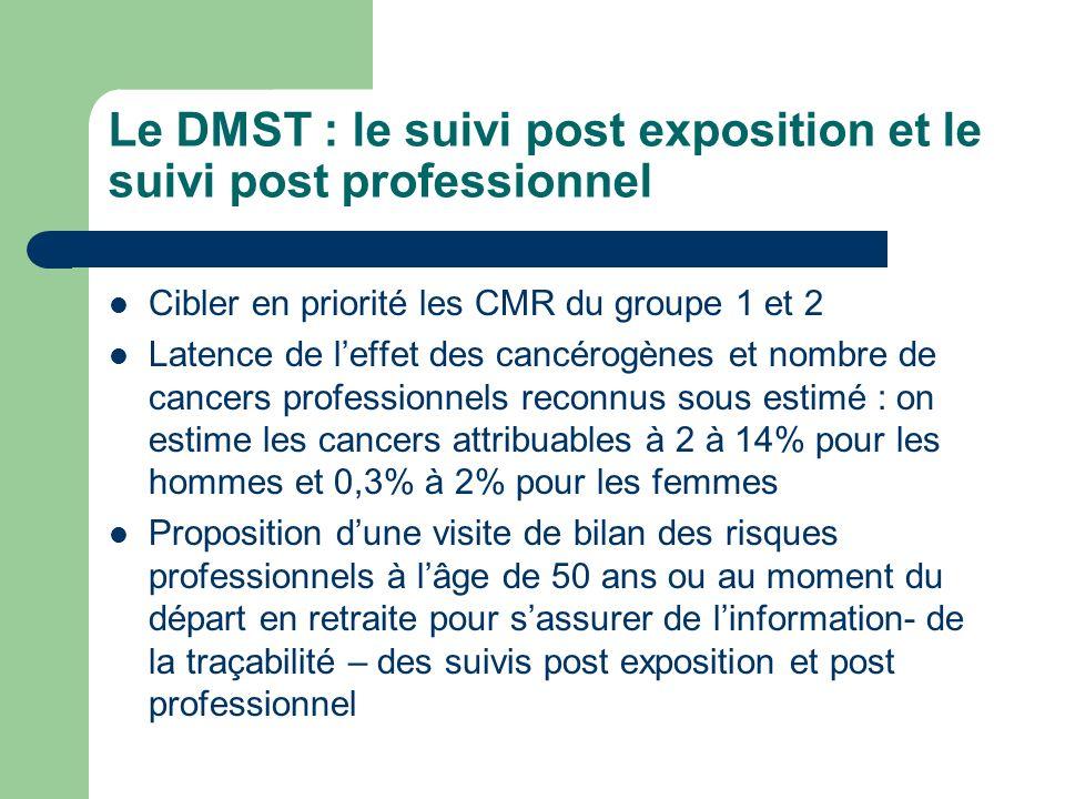 Le DMST : le suivi post exposition et le suivi post professionnel Cibler en priorité les CMR du groupe 1 et 2 Latence de leffet des cancérogènes et no