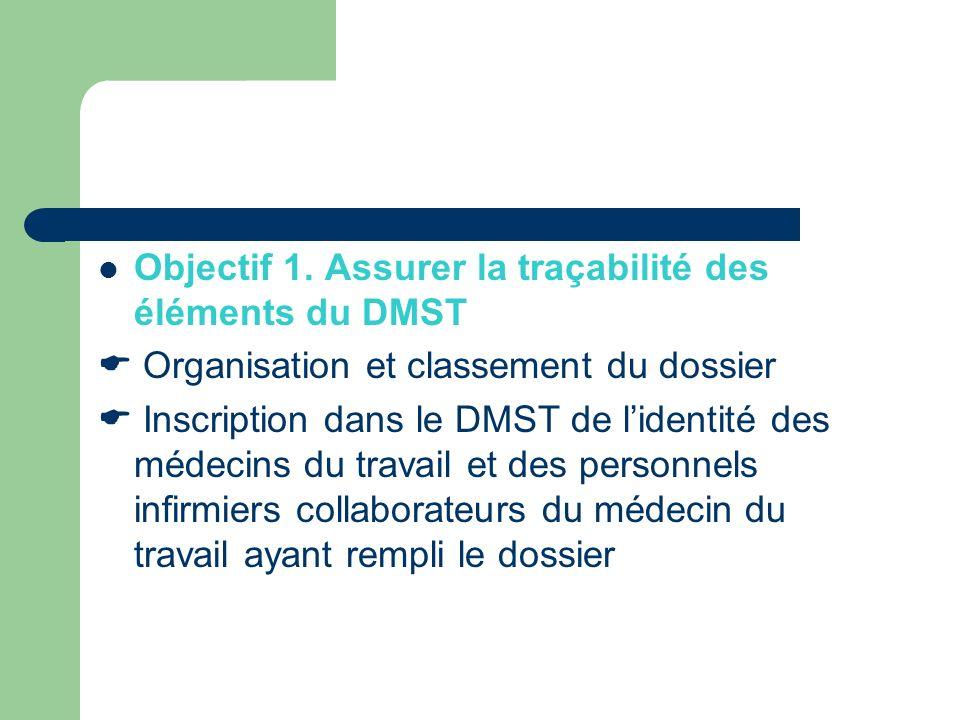 Objectif 1. Assurer la traçabilité des éléments du DMST Organisation et classement du dossier Inscription dans le DMST de lidentité des médecins du tr