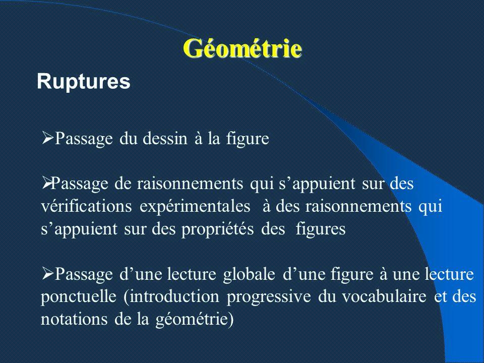 Géométrie Passage du dessin à la figure Passage de raisonnements qui sappuient sur des vérifications expérimentales à des raisonnements qui sappuient