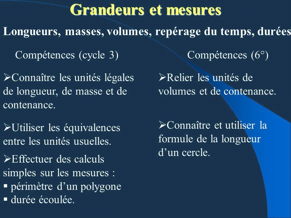 Grandeurs et mesures Compétences (cycle 3) Longueurs, masses, volumes, repérage du temps, durées Compétences (6°) Utiliser les équivalences entre les