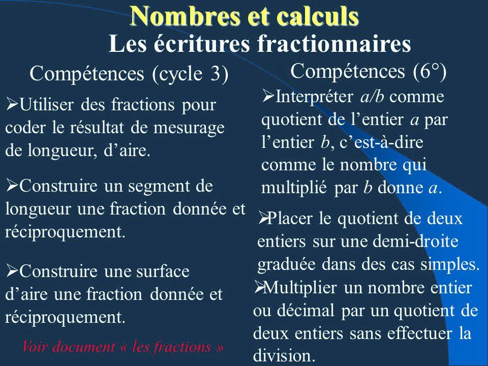 Compétences (cycle 3) Les nombres décimaux Compétences (6°) Associer diverses désignations d un nombre décimal : écriture à virgule, fractions décimales.
