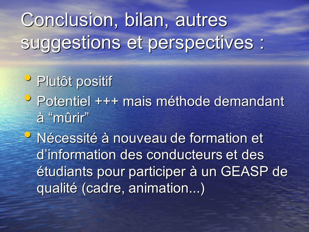 Conclusion, bilan, autres suggestions et perspectives : Plutôt positif Plutôt positif Potentiel +++ mais méthode demandant à mûrir Potentiel +++ mais