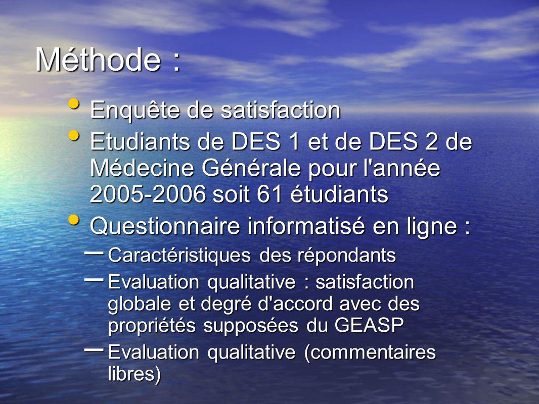 Méthode : Enquête de satisfaction Enquête de satisfaction Etudiants de DES 1 et de DES 2 de Médecine Générale pour l'année 2005-2006 soit 61 étudiants