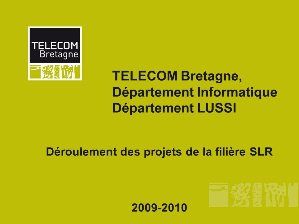 TELECOM Bretagne, Département Informatique Département LUSSI Déroulement des projets de la filière SLR 2009-2010