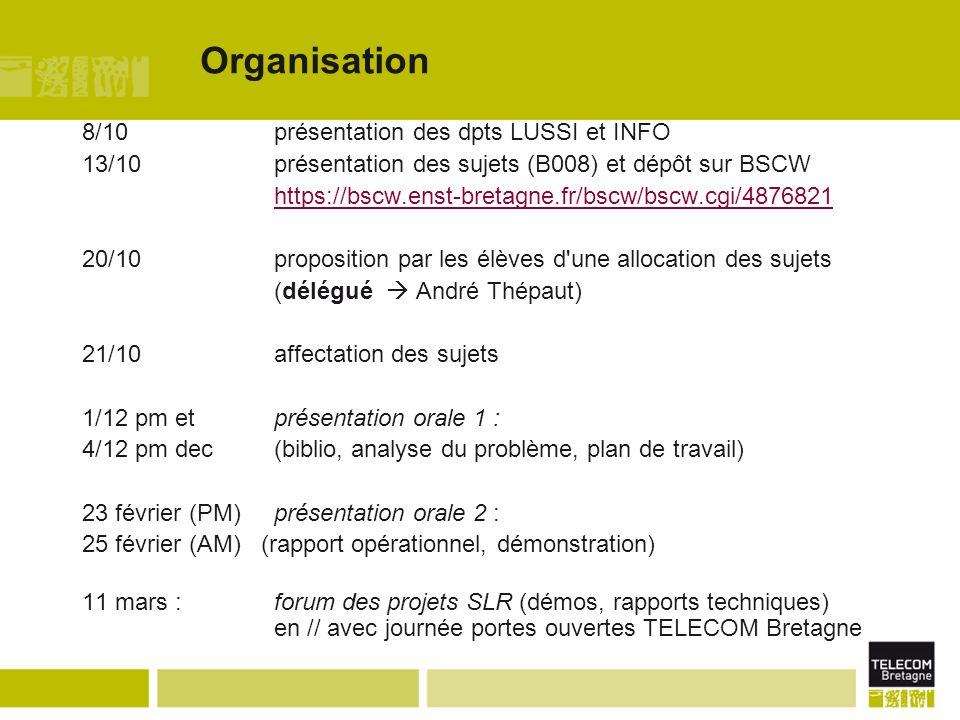 Organisation 8/10 présentation des dpts LUSSI et INFO 13/10 présentation des sujets (B008) et dépôt sur BSCW https://bscw.enst-bretagne.fr/bscw/bscw.c