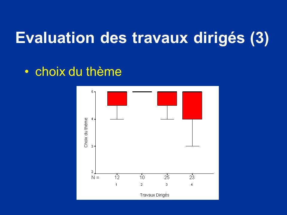 Evaluation des travaux dirigés (3) choix du thème