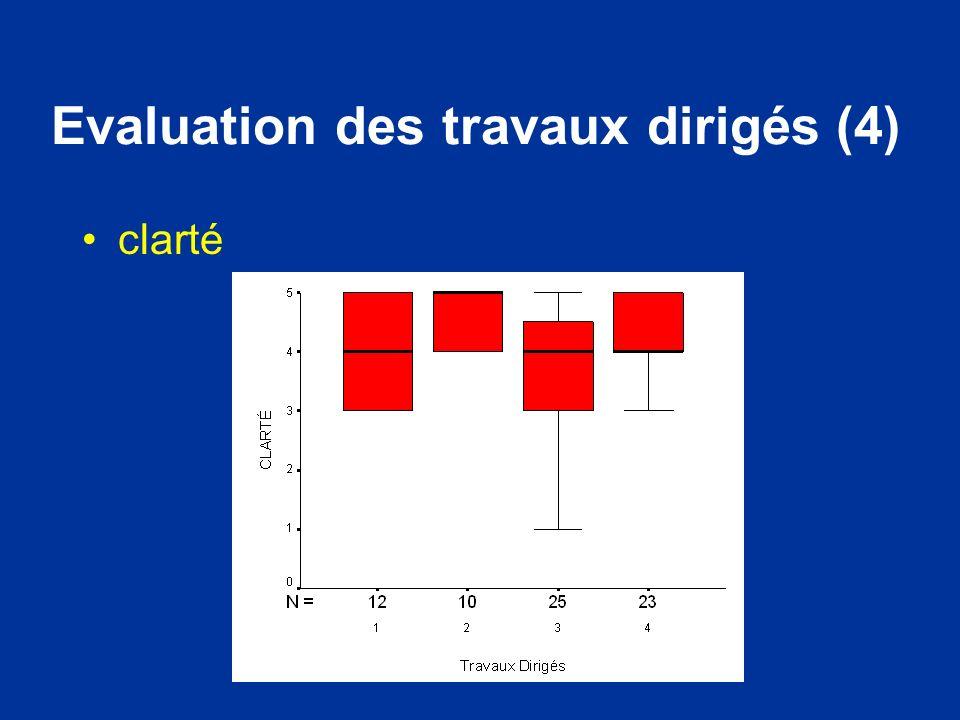 Evaluation des travaux dirigés (4) clarté