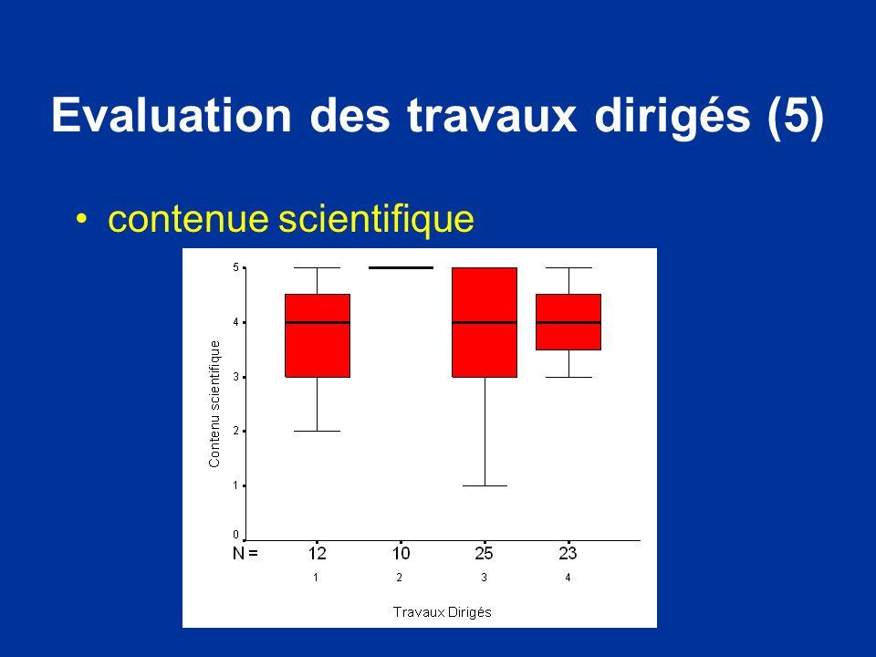 Evaluation des travaux dirigés (5) contenue scientifique