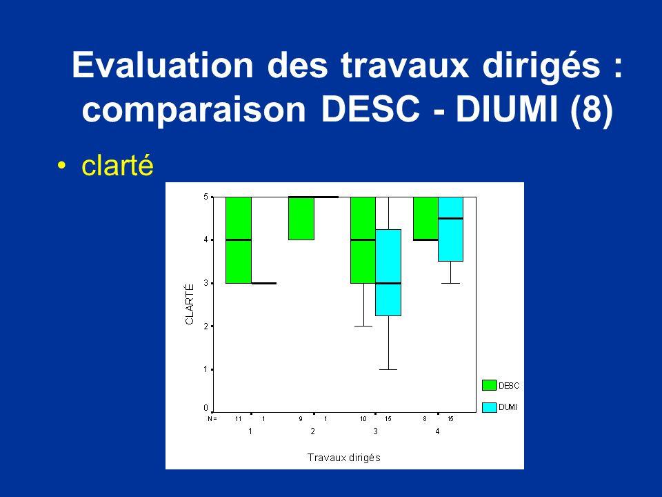 Evaluation des travaux dirigés : comparaison DESC - DIUMI (8) clarté