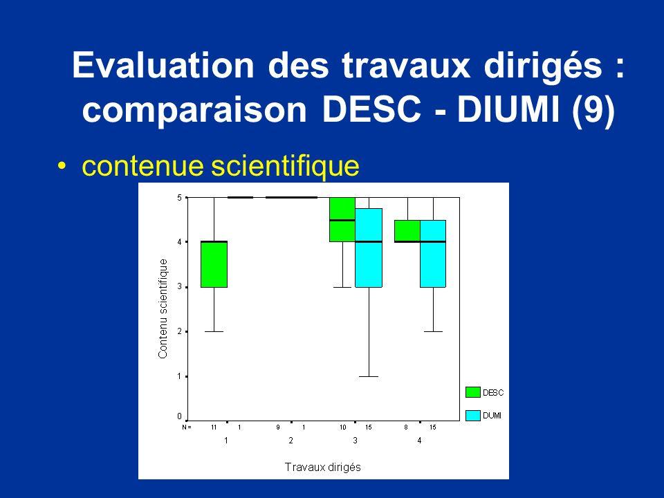 Evaluation des travaux dirigés : comparaison DESC - DIUMI (9) contenue scientifique