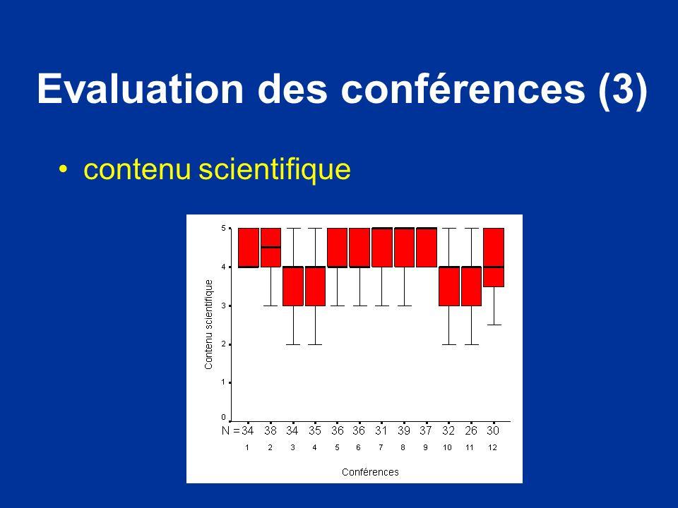 Evaluation des conférences (3) contenu scientifique
