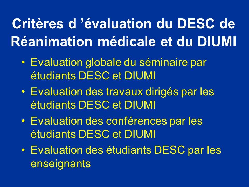 Evaluation des travaux dirigés : comparaison DESC - DIUMI (6) Inter-activité