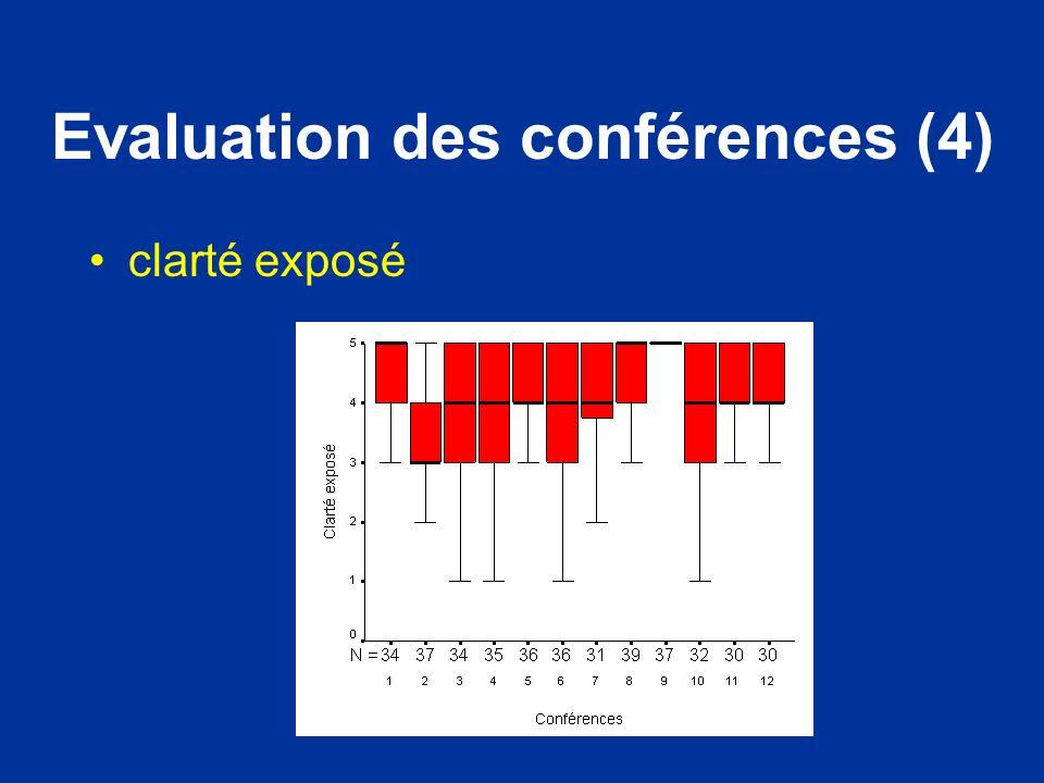 Evaluation des conférences (4) clarté exposé
