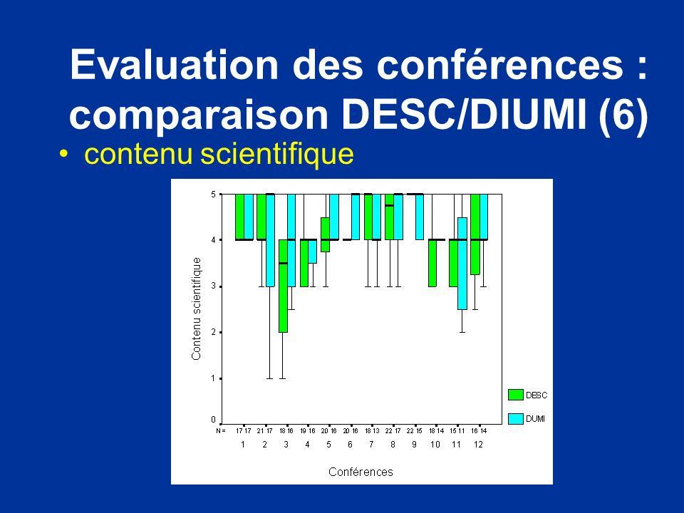 Evaluation des conférences : comparaison DESC/DIUMI (6) contenu scientifique