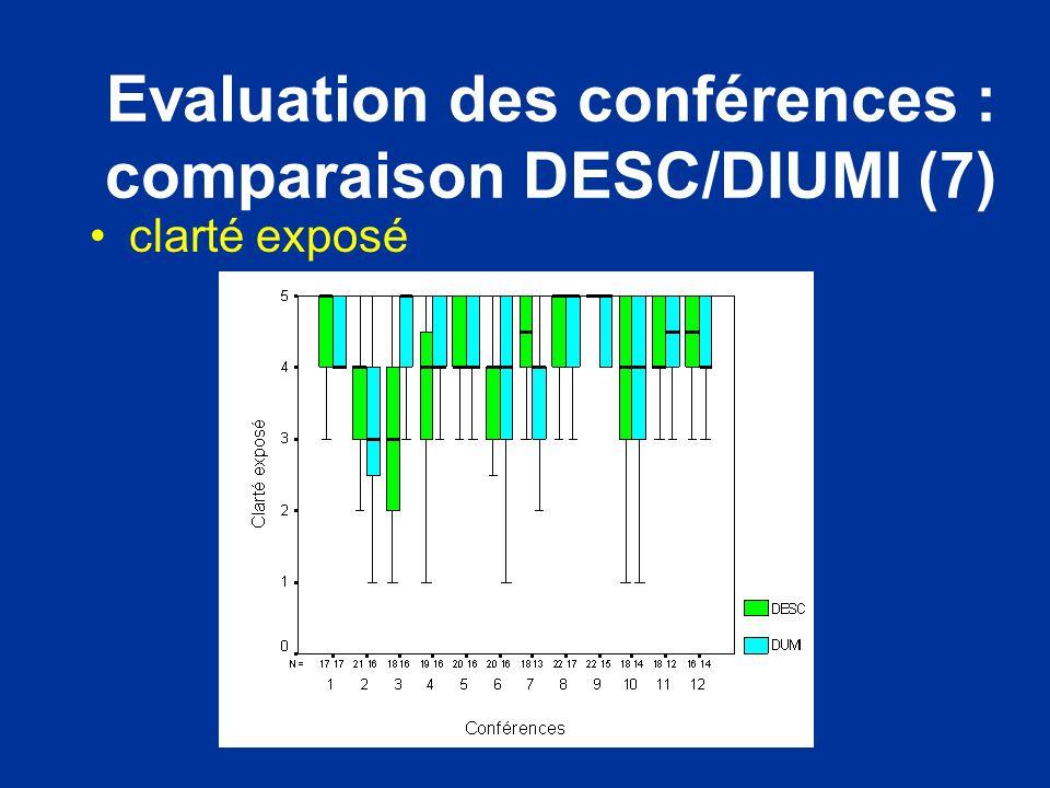 Evaluation des conférences : comparaison DESC/DIUMI (7) clarté exposé