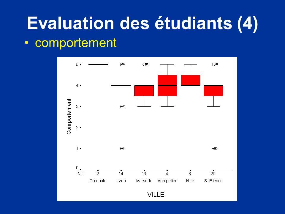 Evaluation des étudiants (4) comportement
