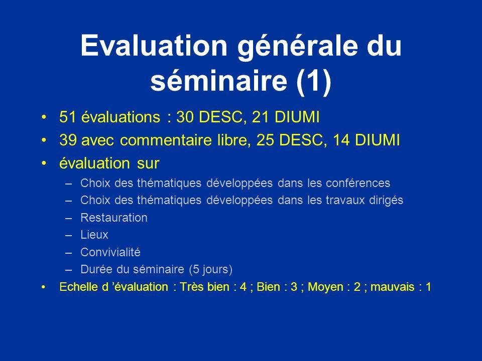 Evaluation des travaux dirigés : comparaison DESC - DIUMI (7) choix du thème