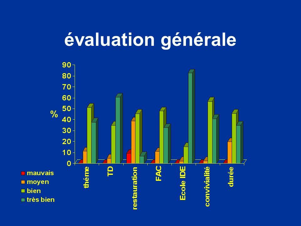 évaluation générale