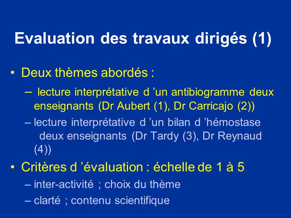 Evaluation des travaux dirigés (1) Deux thèmes abordés : – lecture interprétative d un antibiogramme deux enseignants (Dr Aubert (1), Dr Carricajo (2)) –lecture interprétative d un bilan d hémostase deux enseignants (Dr Tardy (3), Dr Reynaud (4)) Critères d évaluation : échelle de 1 à 5 –inter-activité ; choix du thème –clarté ; contenu scientifique