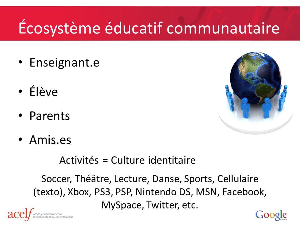 Écosystème éducatif communautaire Enseignant.e Élève Parents Activités = Culture identitaire Soccer, Théâtre, Lecture, Danse, Sports, Cellulaire (texto), Xbox, PS3, PSP, Nintendo DS, MSN, Facebook, MySpace, Twitter, etc.