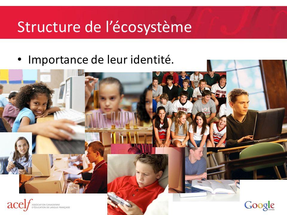 Structure de lécosystème Importance de leur identité.