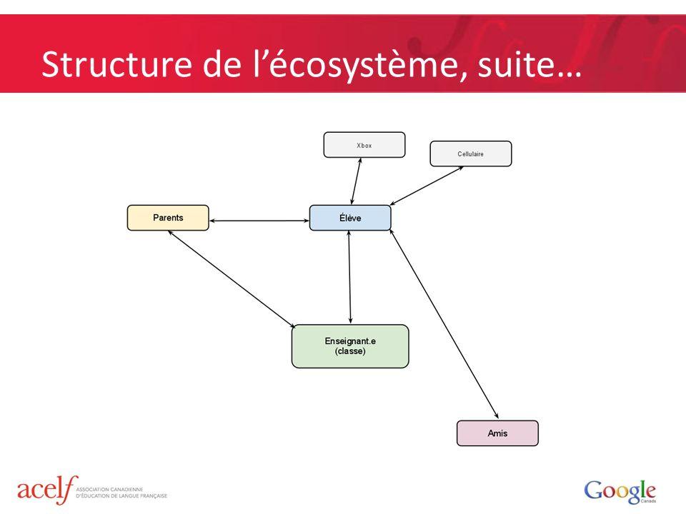 Structure de lécosystème, suite…
