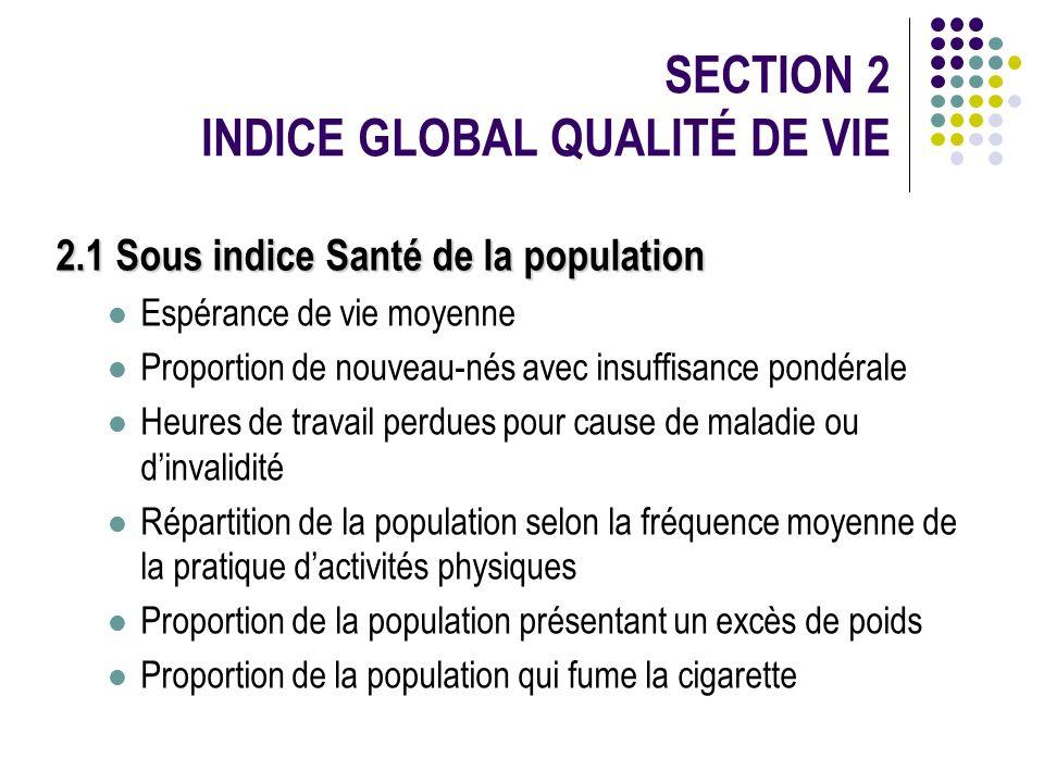 SECTION 2 INDICE GLOBAL QUALITÉ DE VIE 2.1 Sous indice Santé de la population Espérance de vie moyenne Proportion de nouveau-nés avec insuffisance pon