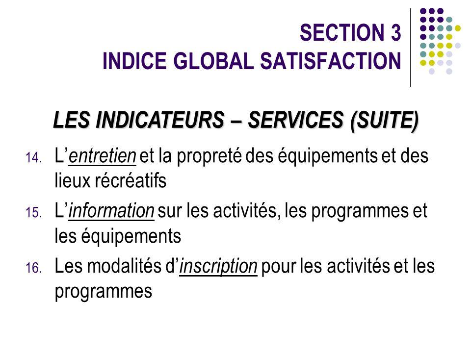 SECTION 3 INDICE GLOBAL SATISFACTION 14. L entretien et la propreté des équipements et des lieux récréatifs 15. L information sur les activités, les p