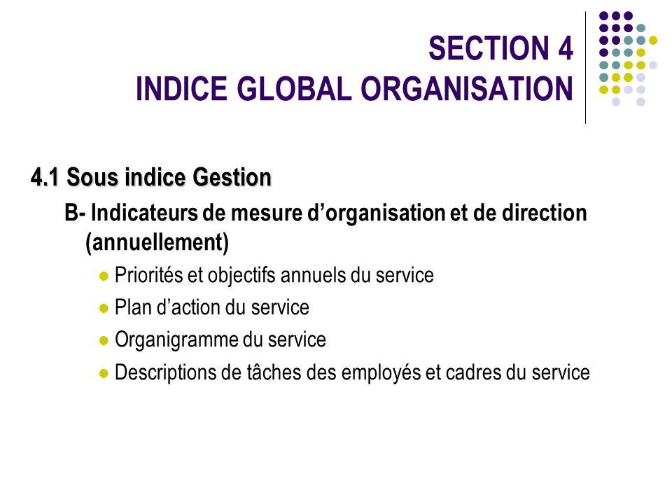 4.1 Sous indice Gestion B- Indicateurs de mesure dorganisation et de direction (annuellement) Priorités et objectifs annuels du service Plan daction d