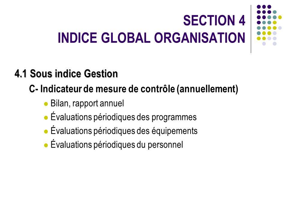 4.1 Sous indice Gestion C- Indicateur de mesure de contrôle (annuellement) Bilan, rapport annuel Évaluations périodiques des programmes Évaluations pé