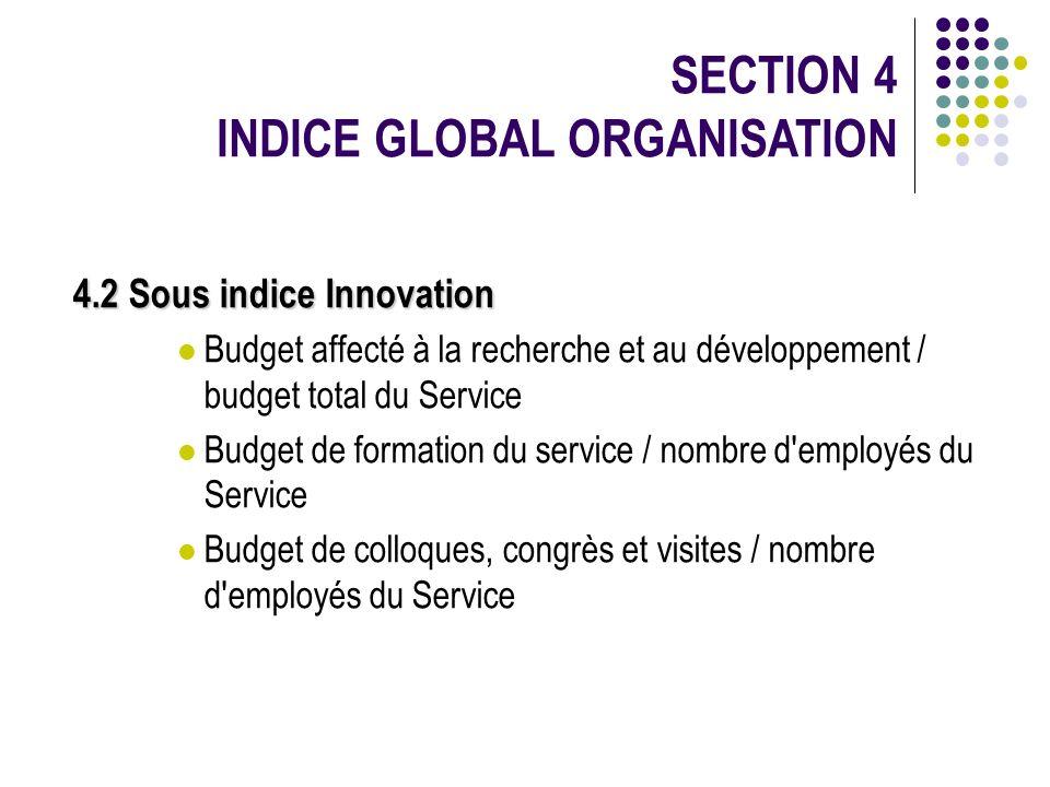 4.2 Sous indice Innovation Budget affecté à la recherche et au développement / budget total du Service Budget de formation du service / nombre d'emplo