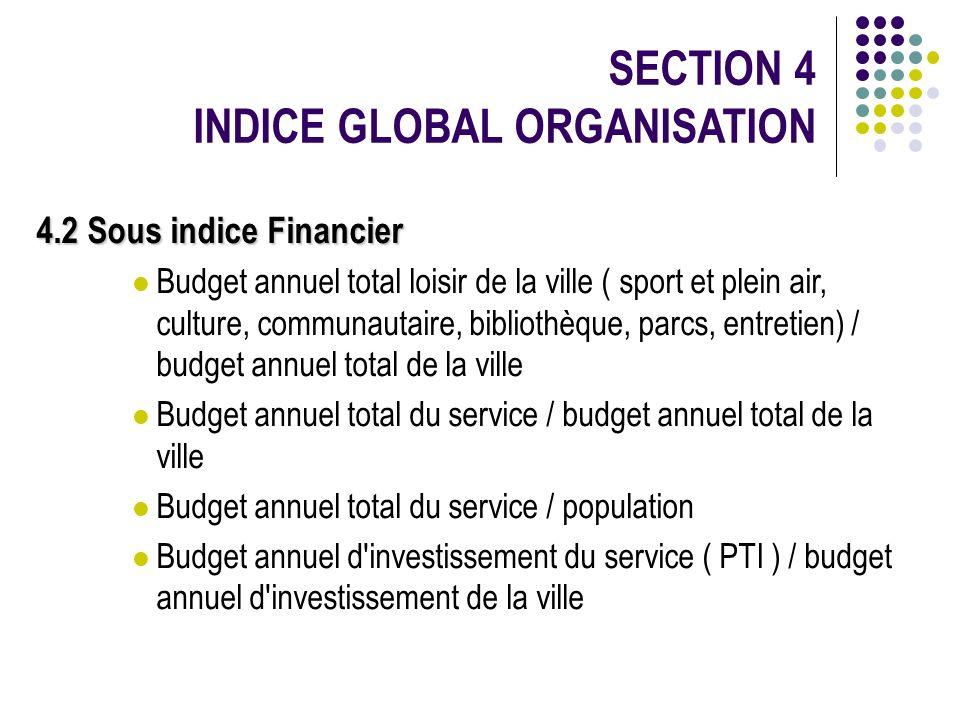 4.2 Sous indice Financier Budget annuel total loisir de la ville ( sport et plein air, culture, communautaire, bibliothèque, parcs, entretien) / budge