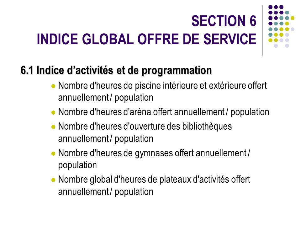 SECTION 6 INDICE GLOBAL OFFRE DE SERVICE 6.1 Indice dactivités et de programmation Nombre d'heures de piscine intérieure et extérieure offert annuelle