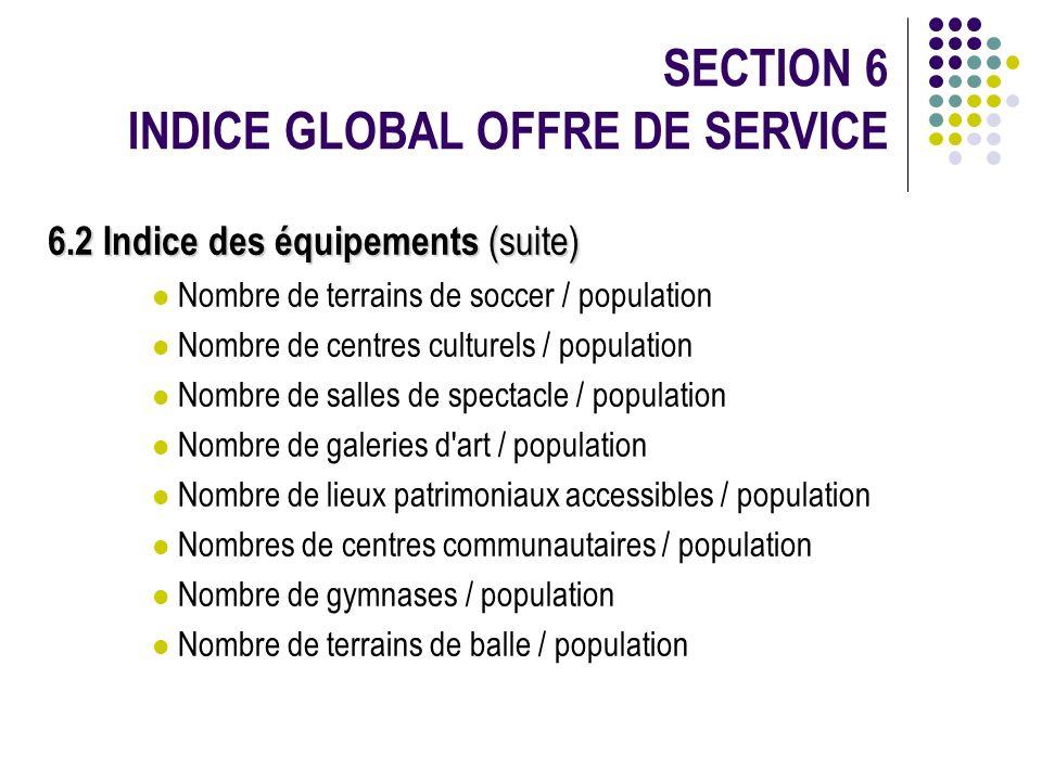 SECTION 6 INDICE GLOBAL OFFRE DE SERVICE 6.2 Indice des équipements (suite) Nombre de terrains de soccer / population Nombre de centres culturels / po