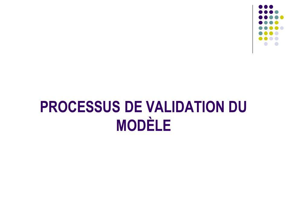 PROCESSUS DE VALIDATION DU MODÈLE