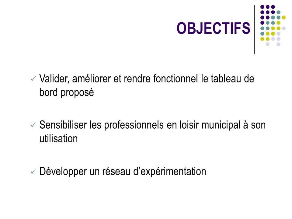 OBJECTIFS Valider, améliorer et rendre fonctionnel le tableau de bord proposé Sensibiliser les professionnels en loisir municipal à son utilisation Dé