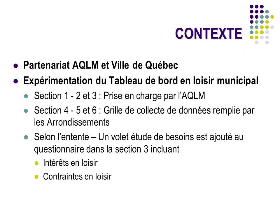 CONTEXTE Partenariat AQLM et Ville de Québec Expérimentation du Tableau de bord en loisir municipal Section 1 - 2 et 3 : Prise en charge par lAQLM Sec