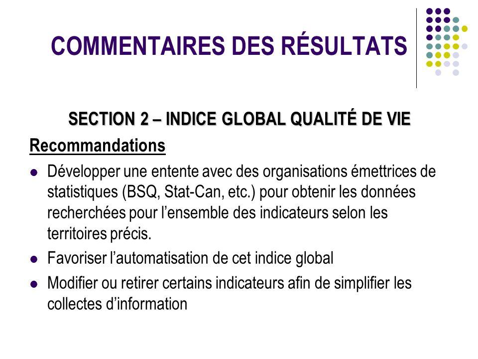 COMMENTAIRES DES RÉSULTATS SECTION 2 – INDICE GLOBAL QUALITÉ DE VIE Recommandations Développer une entente avec des organisations émettrices de statis