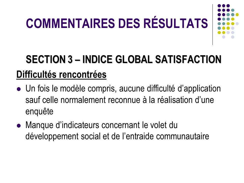 COMMENTAIRES DES RÉSULTATS SECTION 3 – INDICE GLOBAL SATISFACTION Difficultés rencontrées Un fois le modèle compris, aucune difficulté dapplication sa