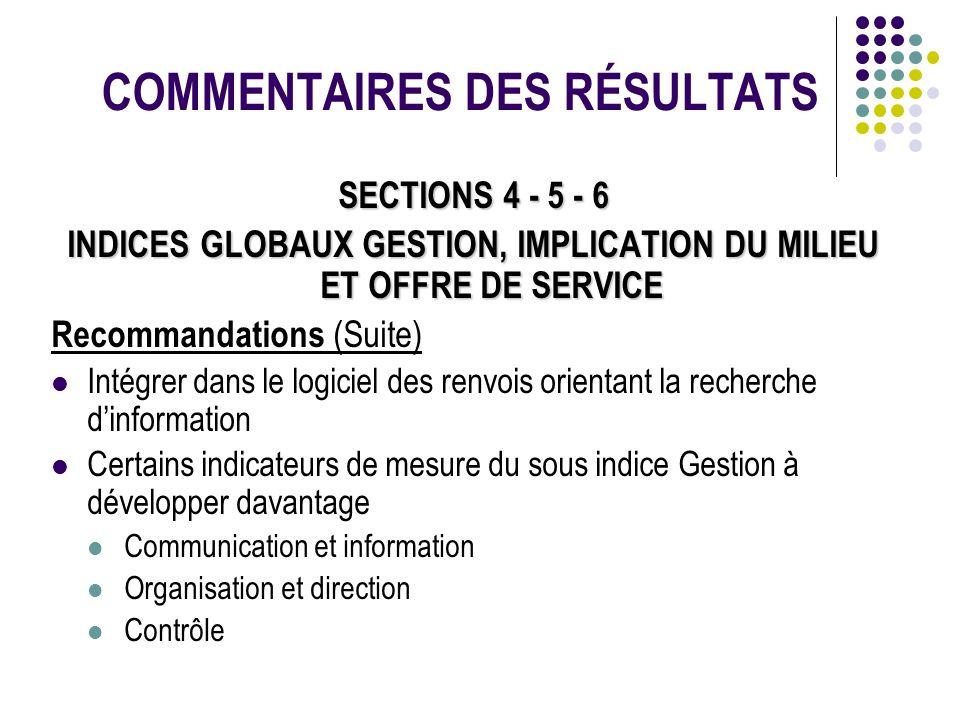 COMMENTAIRES DES RÉSULTATS SECTIONS 4 - 5 - 6 INDICES GLOBAUX GESTION, IMPLICATION DU MILIEU ET OFFRE DE SERVICE Recommandations (Suite) Intégrer dans