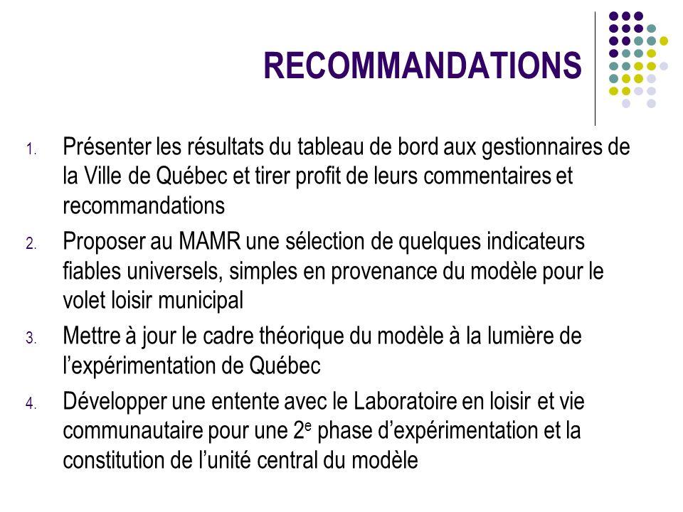 RECOMMANDATIONS 1. Présenter les résultats du tableau de bord aux gestionnaires de la Ville de Québec et tirer profit de leurs commentaires et recomma