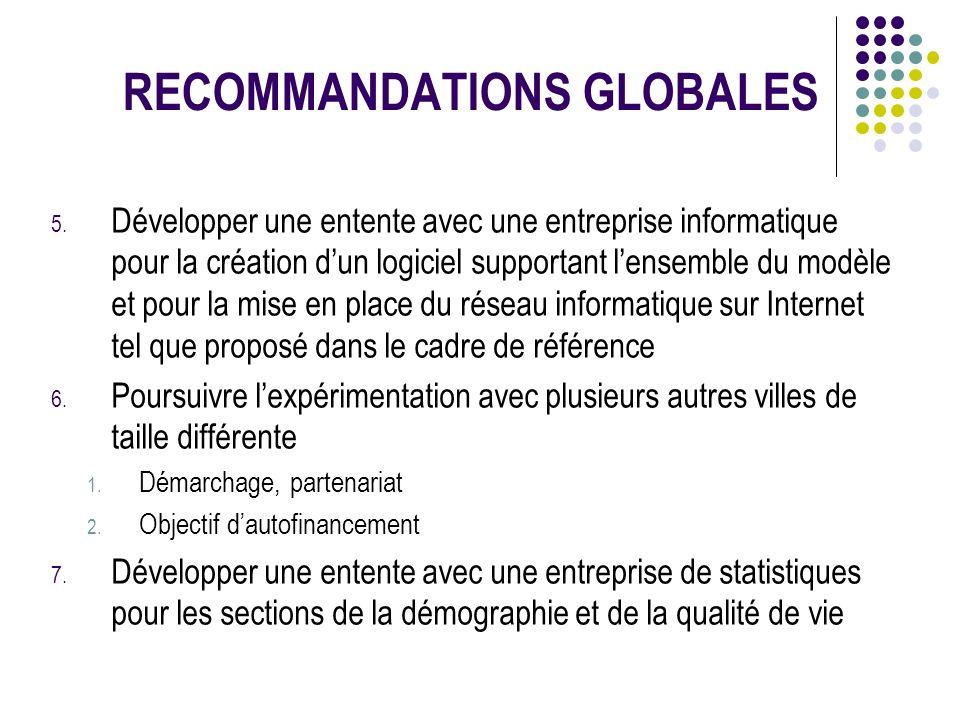 RECOMMANDATIONS GLOBALES 5. Développer une entente avec une entreprise informatique pour la création dun logiciel supportant lensemble du modèle et po