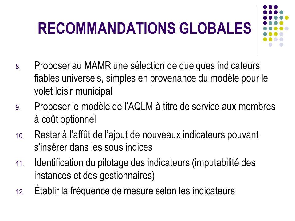 RECOMMANDATIONS GLOBALES 8. Proposer au MAMR une sélection de quelques indicateurs fiables universels, simples en provenance du modèle pour le volet l