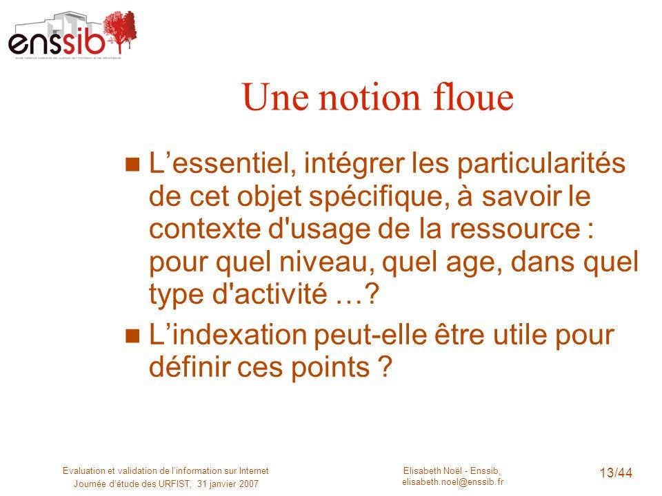 Elisabeth Noël - Enssib, elisabeth.noel@enssib.fr Evaluation et validation de linformation sur Internet Journée détude des URFIST, 31 janvier 2007 13/
