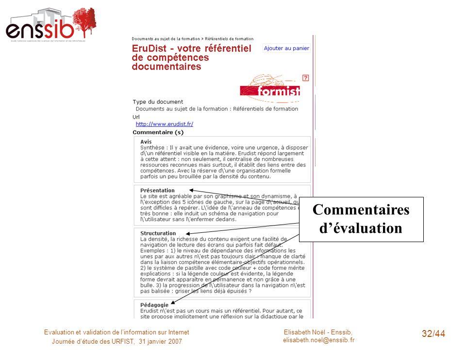 Elisabeth Noël - Enssib, elisabeth.noel@enssib.fr Evaluation et validation de linformation sur Internet Journée détude des URFIST, 31 janvier 2007 32/