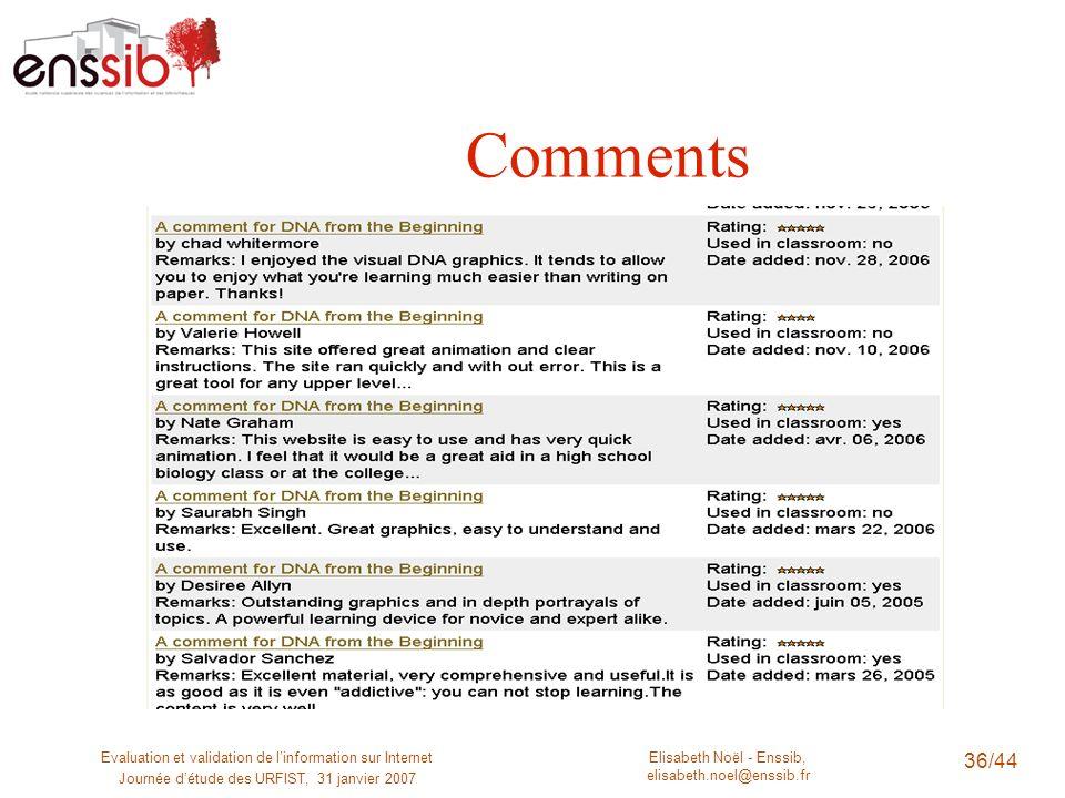 Elisabeth Noël - Enssib, elisabeth.noel@enssib.fr Evaluation et validation de linformation sur Internet Journée détude des URFIST, 31 janvier 2007 36/