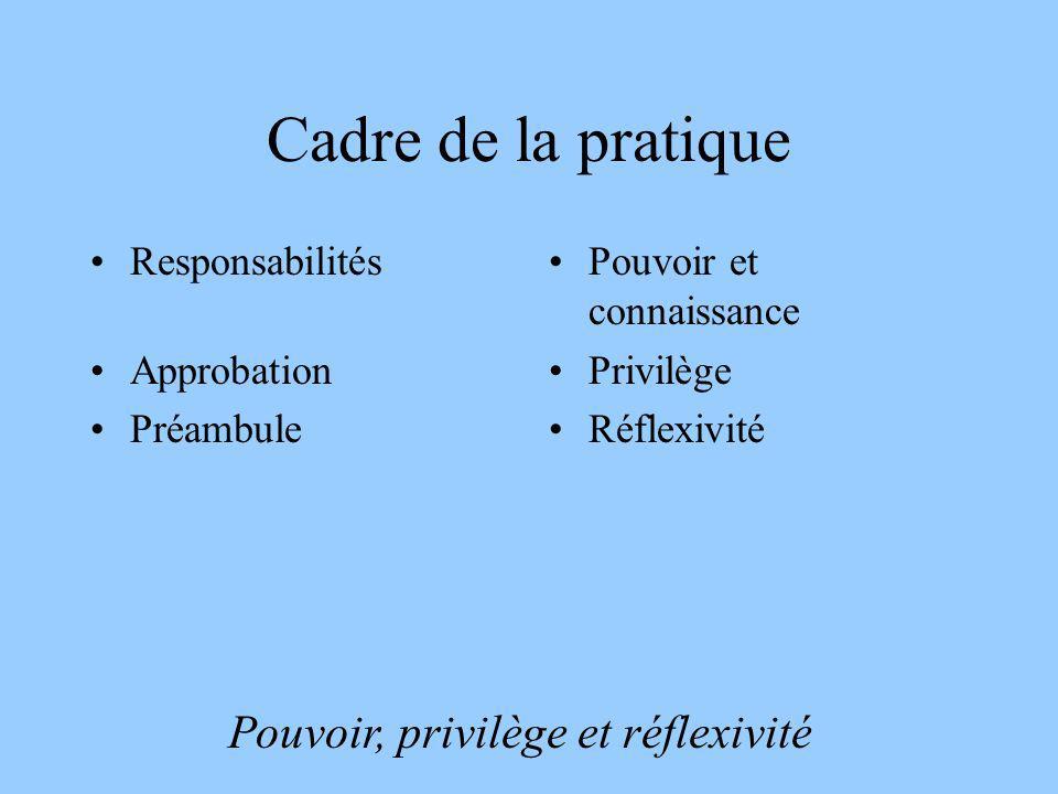 Cadre de la pratique Responsabilités Approbation Préambule Pouvoir et connaissance Privilège Réflexivité Pouvoir, privilège et réflexivité