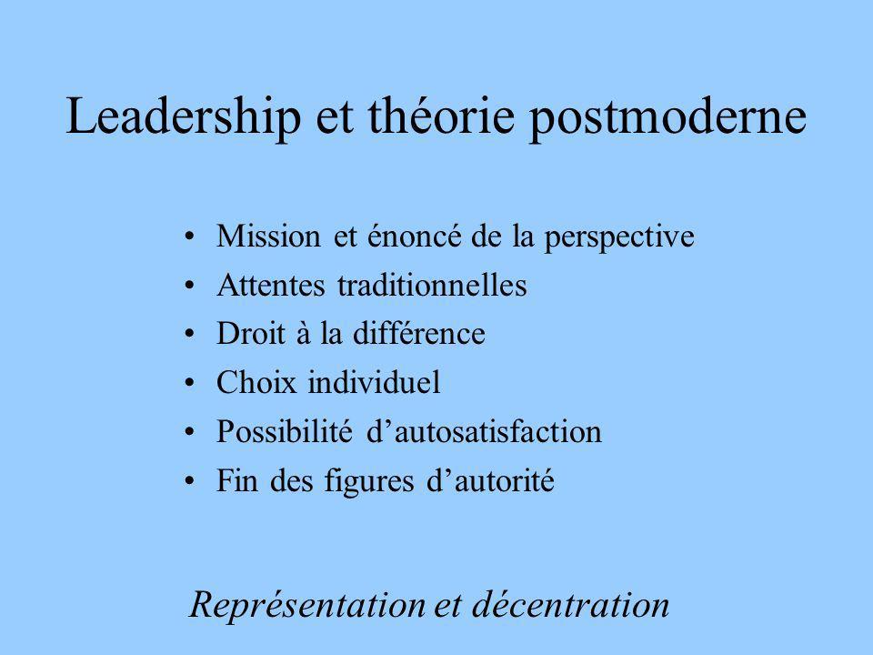 Leadership et théorie postmoderne Mission et énoncé de la perspective Attentes traditionnelles Droit à la différence Choix individuel Possibilité daut